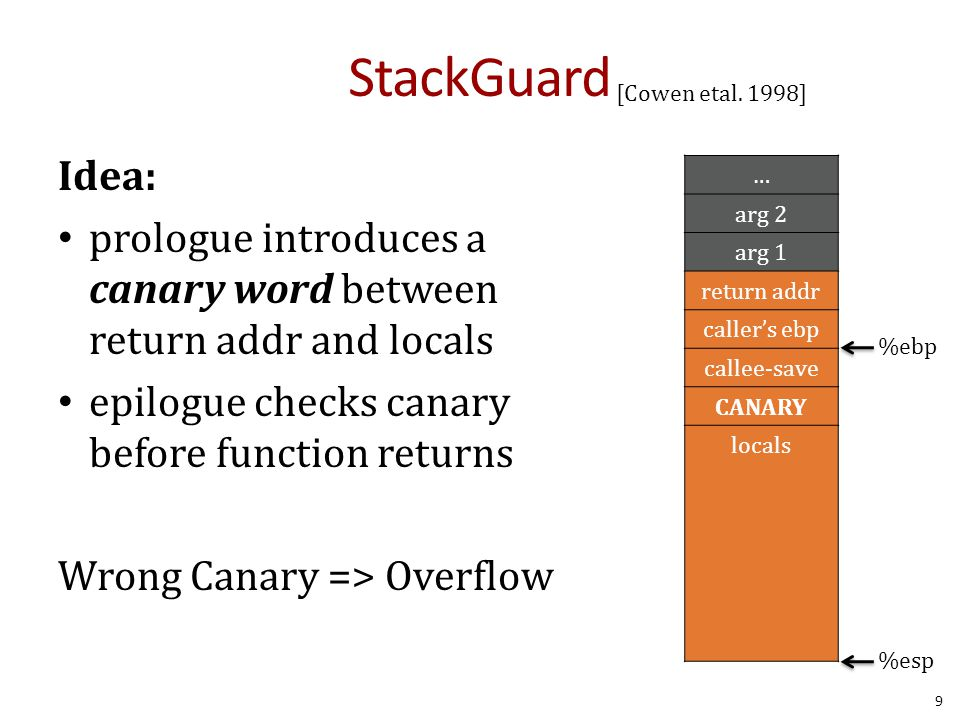 StackGuard [Cowen etal. 1998] Idea: prologue introduces a canary word between return addr and locals.